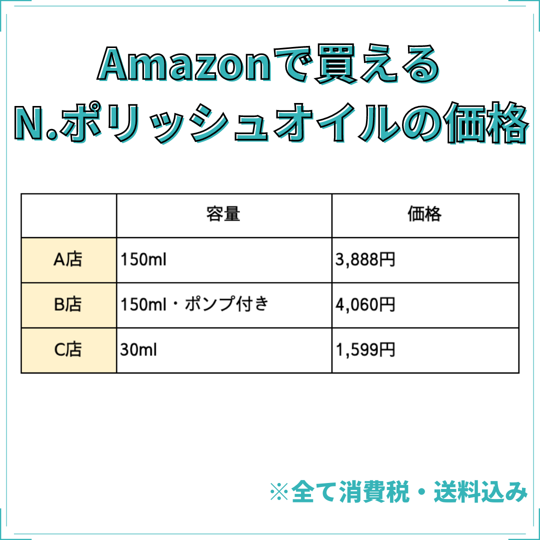 N.ポリッシュオイル Amazon